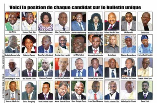 Article : La précampagne pour l'élection présidentielle  bât son plein Au Bénin.